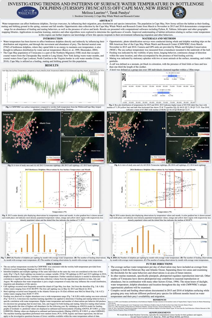 Investigating Trends and Patterns of Surface Water Temperature in Bottlenose Dolphins (Tursiops truncatus) off Cape May, New Jersey